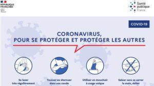 gestes barrières covid-19 coronavirus